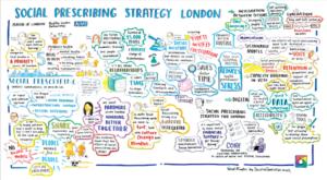 Social Prescribing: The draft vision for London