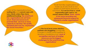 Reflections from participants at the 'changing the prescriptions' event