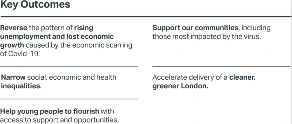 The missions are shaped by 3 key dimensions one of which is, Key Outcomes